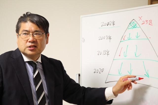 純資産10億円を実現した不動産オーナーが語る02-これからの大家さんに必須!キャッシュフロー分析と自主管理のススメ